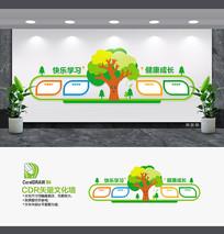 班组园地校园文化墙设计