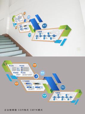 简约大气企业文化楼梯墙