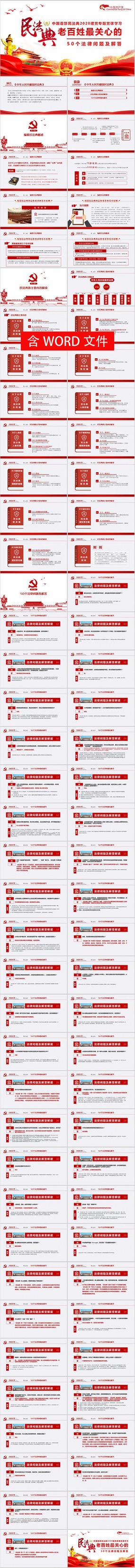 学习解读中华人民共和国民法典亮点解读PPT