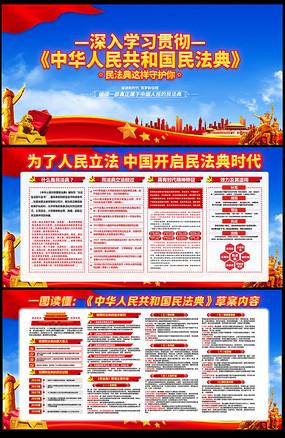 一图读懂中华人民共和国民法典草案宣传栏