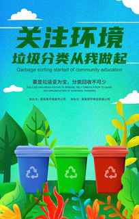手绘创意垃圾分类保护环境宣传海报设计