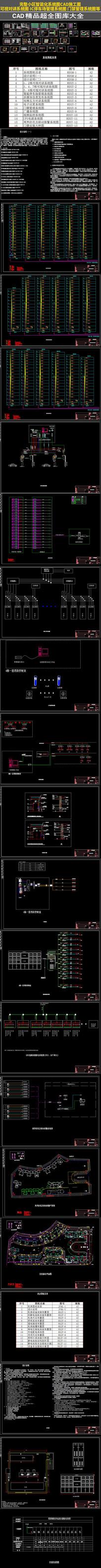 完整高档小区智能化系统图