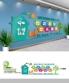 精美社区文化墙设计模板