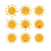 太阳表情套装