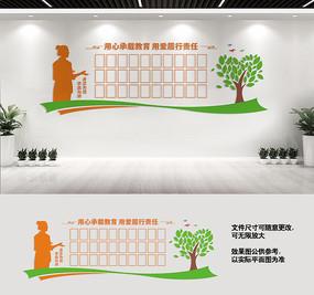 校园教师风采墙设计