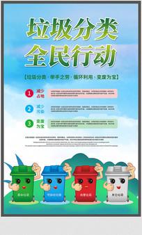 垃圾分类公益宣传海报