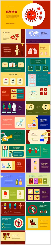 病毒感染预防知识公民健康卫生PPT模板