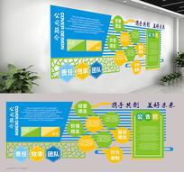 企业文化宣传栏背景墙