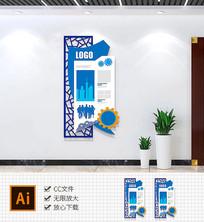 小型蓝色企业简介精神布置文化墙