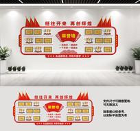 党员活动室党建荣誉墙设计