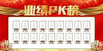 大气公司销售龙虎榜业绩PK榜宣传展板