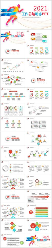 2021部门个人工作总结及工作计划PPT