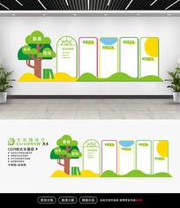 绿色立体校园班组园地文化墙