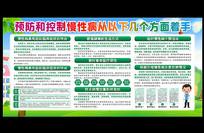 防控慢性病知识宣传栏