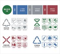 杭州市垃圾分类标识