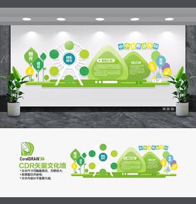 清新风幼儿园文化墙