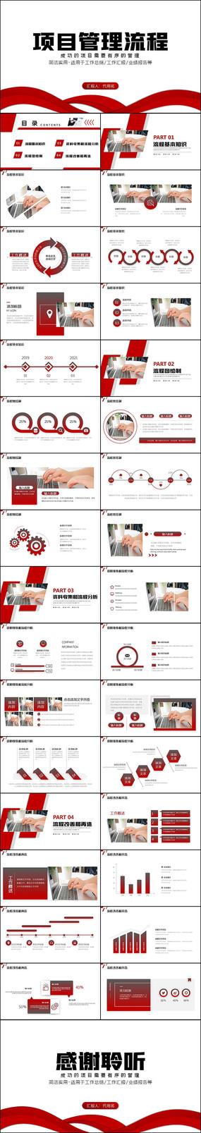 项目管理培训流程管理PPT模板