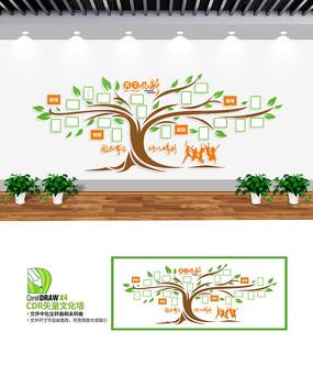 树状企业员工风采展示文化墙