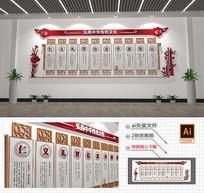 中式仁义礼智信忠孝廉国学走廊文化墙