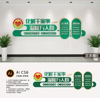社区人民调解室标语文化墙