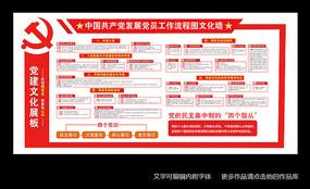 党员发展流程图展板
