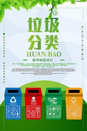 垃圾分類海報設計