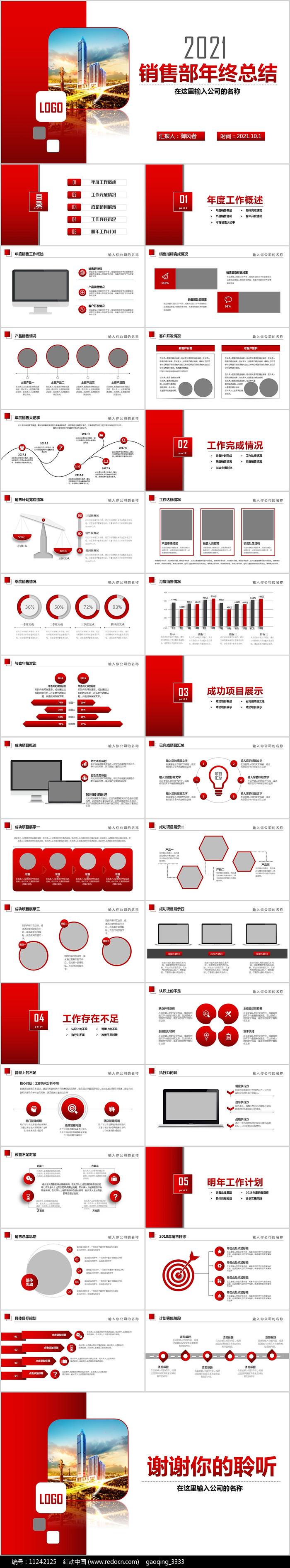 销售部企业销售营销年终工作总结PPT图片