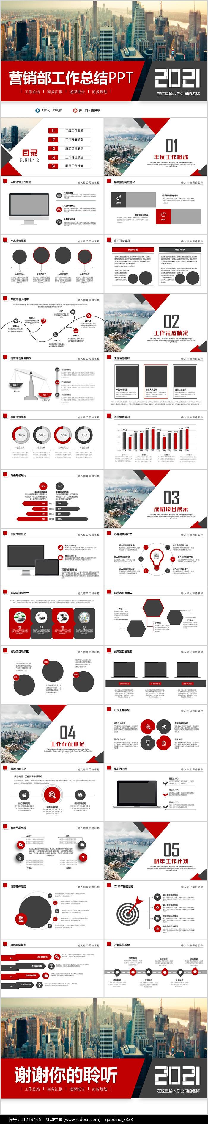 工作报告经营分析销售部年终总结PPT图片