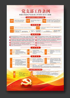 中国共产党支部工作条例挂图党建展板