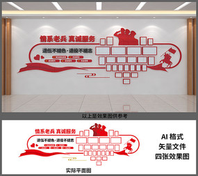 情系老兵文化背景墙设计