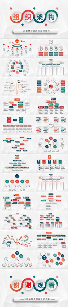 组织架构图公司架构图PPT