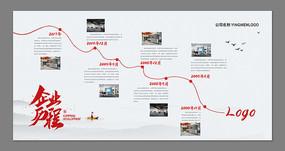 中国风企业横板发展历程展板设计