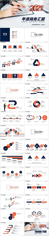 蓝橙色年度商务汇报新年工作计划汇报PPT