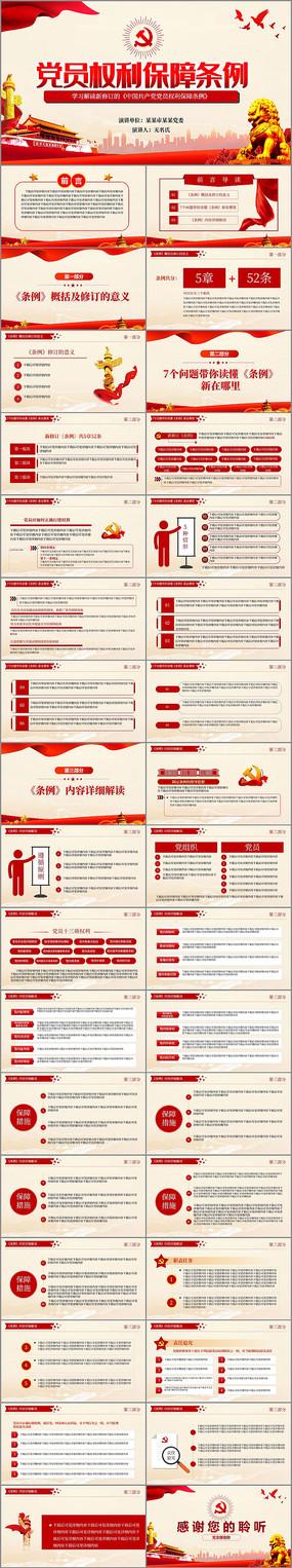 中国共产党党员权利保障条例学习PPT