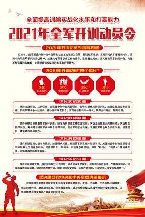 红色简约大气2021年全军开训宣传海报