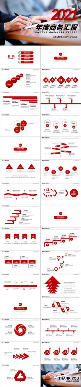 红色商务年度商务汇报总结计划述职报告PPT