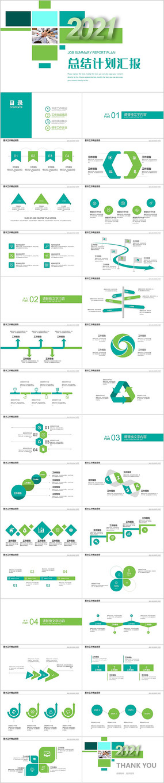 2021绿色商务汇报新年计划工作总结PPT