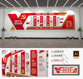 建党100周年光辉历程文化墙模板