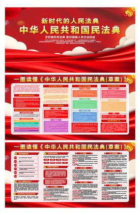 图解中华人民共和国民法典展板