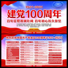 建党100周年宣传展板