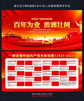中国共产党的光辉历程宣传展板设计