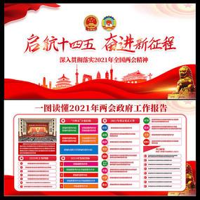 2021年两会政府工作报告展板