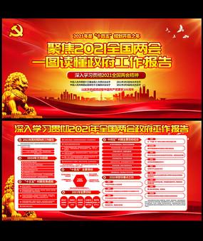 2021全国两会政府工作报告宣传栏展板