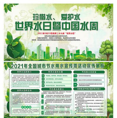 2021中国水周世界水日活动展板