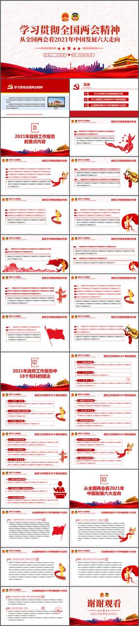 聚焦2021两会中国发展六大走向PPT