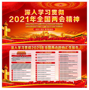 2021全国两会政府工作报告展板