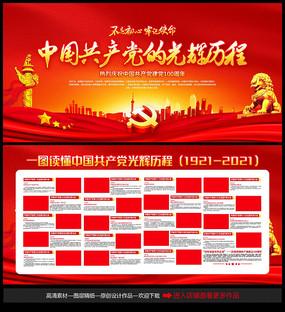 中国共产党的光辉历程党史宣传展板