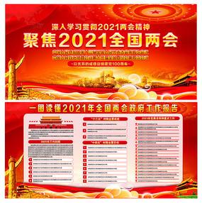 2021全国两会宣传展板