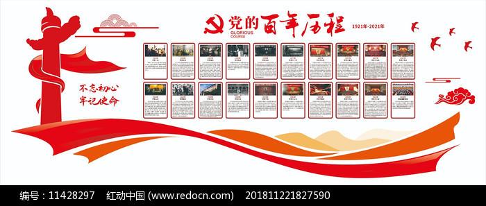 党的百年历程党史文化墙图片