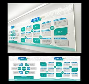 高档大气立体企业文化墙